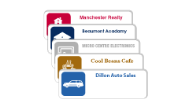 Self-Personalized Badges